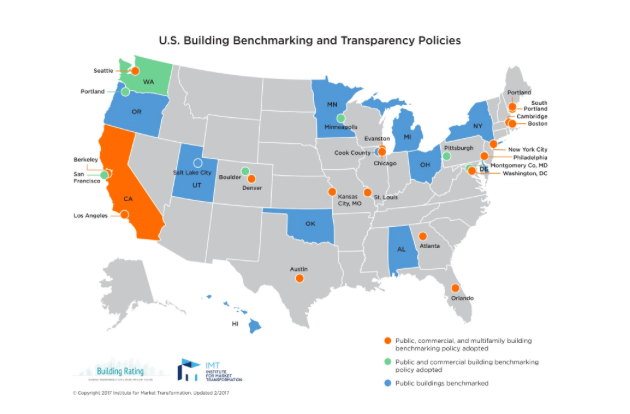US Benchmarking and Transparency Policies - Map